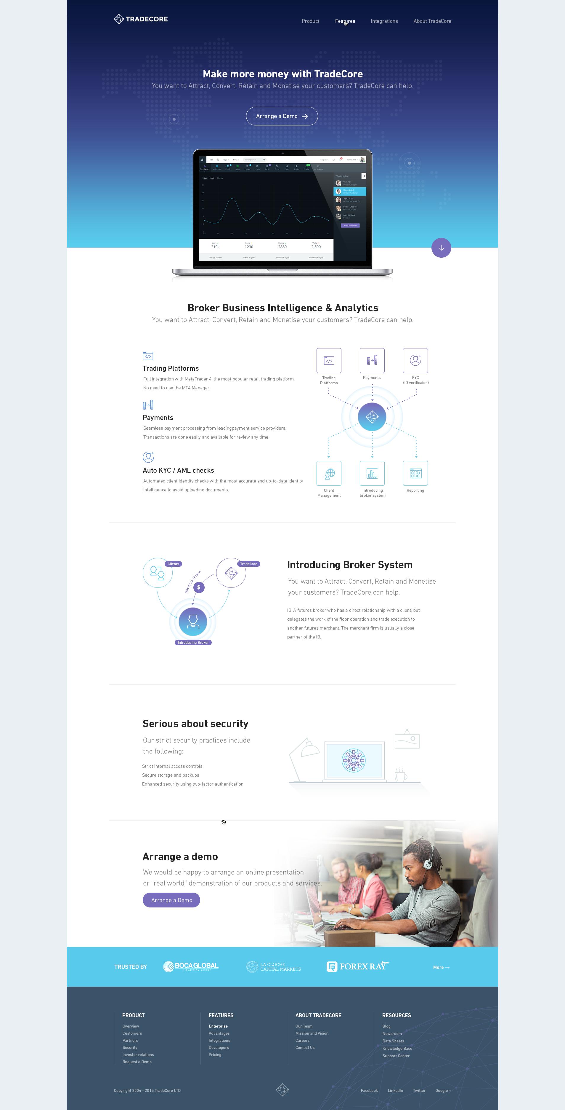 b2b design