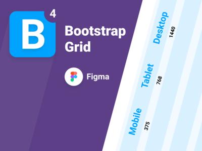 Bootstrap Grid v4 for Figma