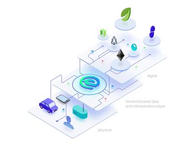 Main illustration for Essentia.one website