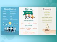 Startup School Infographic
