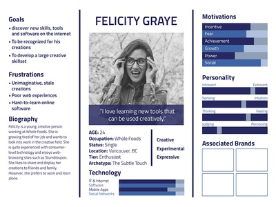InDesign Persona Template — File Attached