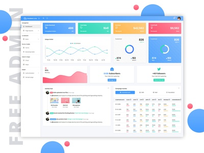 Admin Dashboard designs, themes, templates and downloadable graphic