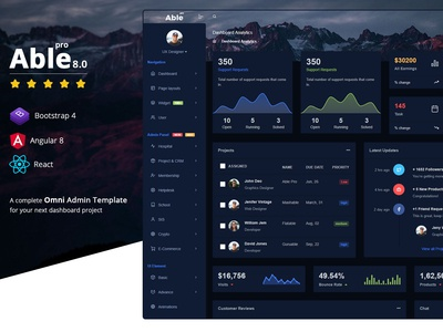 React Admin Template designs, themes, templates and