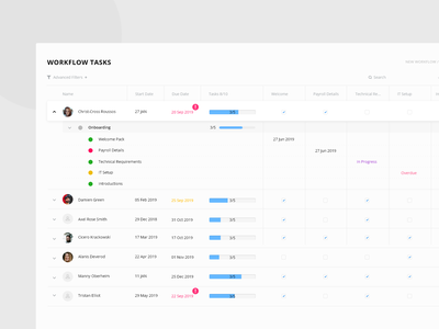 Workflow Management Concept concept product userinterface user progress process project managment task management cards tasks search minimal app web design clean interface ui ux