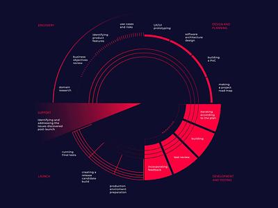 Altigee workflow processes typography branding design graphic design happy animation