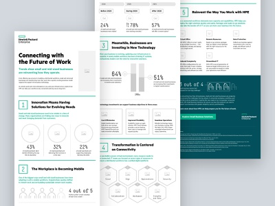 Infographic Wireframe data visualisation data visualization percentages graph bar chart charts stats data wireframe design infographic