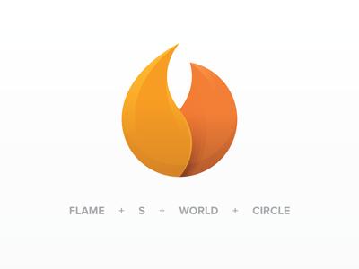 SpiceWorld Flame Logo