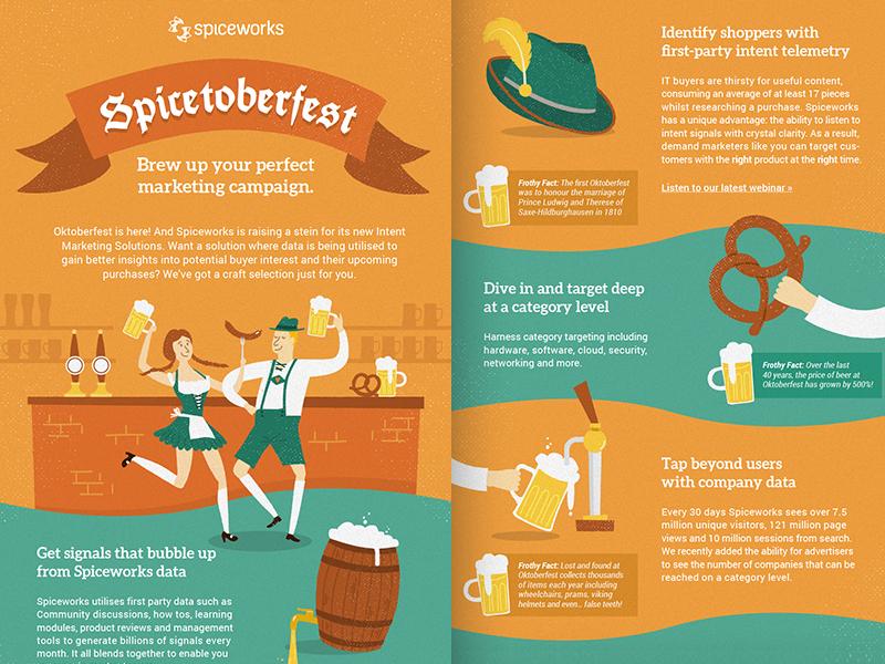 Spicetoberfest Infographic green orange lederhosen dance oktoberfest beer infographic illustration