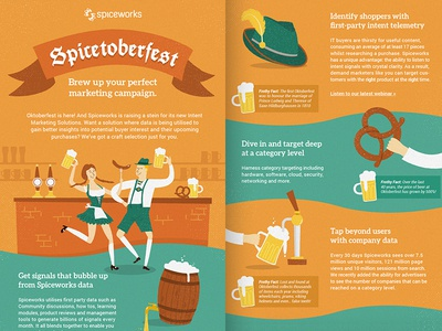 Spicetoberfest Infographic