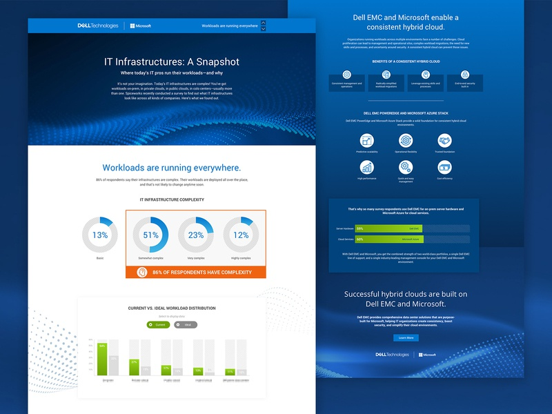 Interactive Infographic web design infrastructure tech icons research charts visualisation data interactive infographic