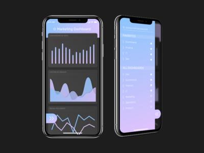Dashboard App Mock