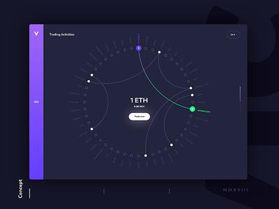 Trading Dashboard for a Crypto platform adobe xd interface design dashboard trading fintech crypto ux ui
