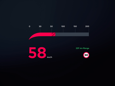 Automotive Head-up-Display for E-Mobility design interactive app ux animation ux  ui interface concept car concept automotive ux