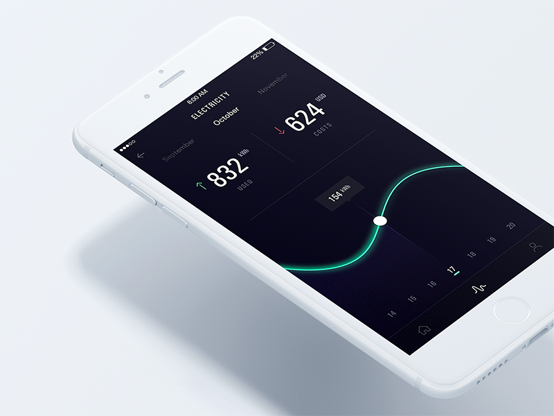Smart Home — Electricity home smart application graph smart home ios app