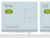 Blueprint Groups