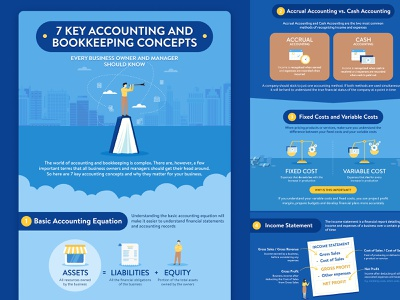 Accounting Concepts Infographic infographic design graphic design finance accounting design illustration infographic