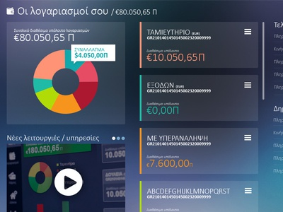 Banking account dashboard concept