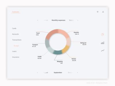 Daily Ui 18 - Analytics Chart