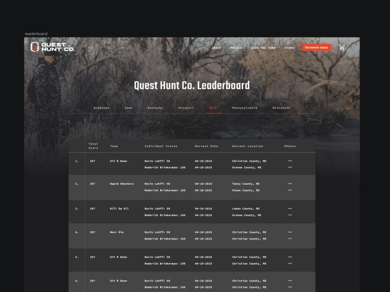 Leaderboard hunting web design ui leaderboard scoreboard