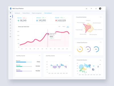 Dashboard draft 01 web;dashboard;chart;simple design;backend system;cloud platform