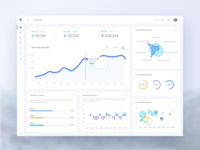 Adjust Visual Effects (Dashboard draft 01) platform system;cloud design;backend web;dashboard;chart;simple