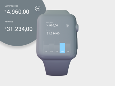 Smart watch financial app applewatch watch app application android ios ui charts financial smartwatch