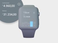 Smart watch financial app