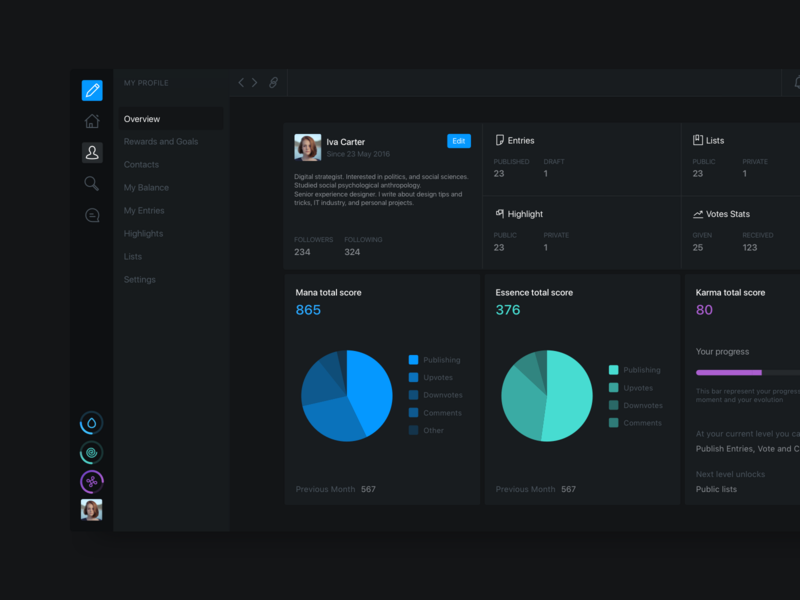 Akasha, welcome to the dark side 😛 graph sidebar cards statistics profile page application dark ui ux interface