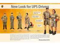 The redesign of UPS uniform
