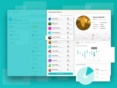 Team Sidebar user data piechart statistics stats profile sidebar team