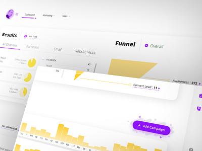 Marketing Dashboard shadow rounded purple chart piechart dashboard marketing