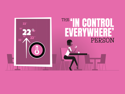 The 'In Control Everywhere' Person vintage vector social campaign retro illustration fun character design