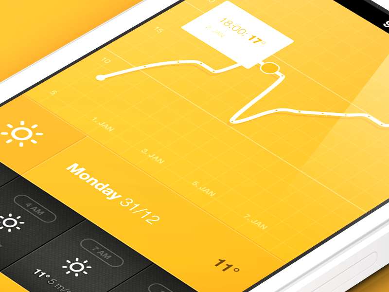 iphone customer service is the sun even rising by jakob henner dribbble 11782