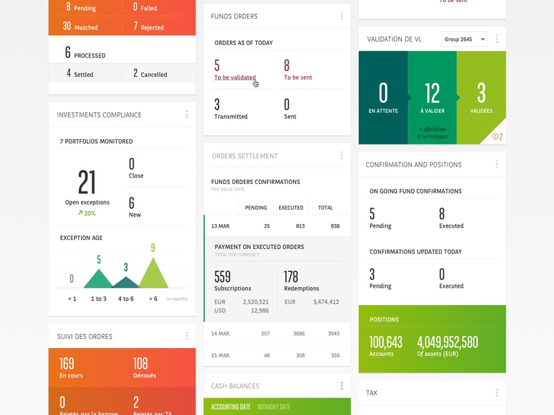 Banking dashboard product design ux dashboard design banking