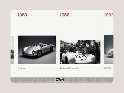 015 Porsche Horizontal Timeline