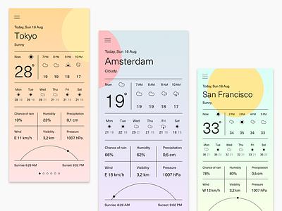 The weather app weather app branding ui ui design ios minimalism clean