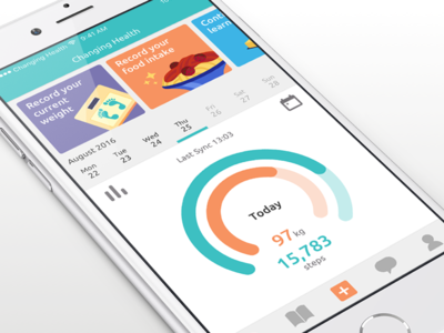 Changing Health dashboard medical health diabetes