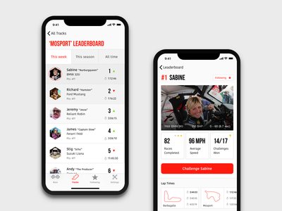 Daily UI Challenge #6 - User Profile gear top gear automotive track profile user user profile race app daily ui ui ux