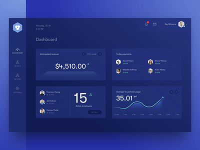 Desktop Dashboard product design animation sound clean application website app interface business ux ui