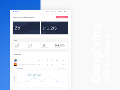Dongiving • NPO dashboard typography website business design clean product interface app ui ux
