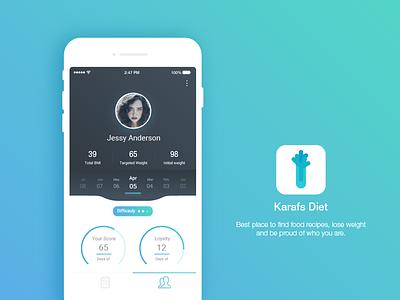 Karafs Diet food lose weight gradient ios app diet karafs
