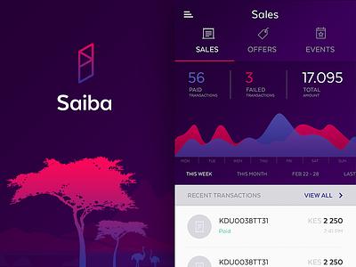 Saiba africa mobile app