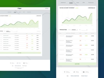 Bayes Analytics responsive analytics statistic mobile bank savings