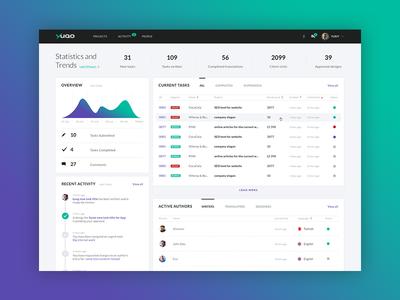 Yuqo / dashboard writers service translate content dashboard