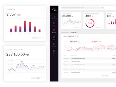 Flow (dashboard) dashboard payment flow kuwait invoice
