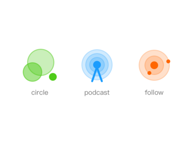 Community Iconset mobile android ios iphone icon