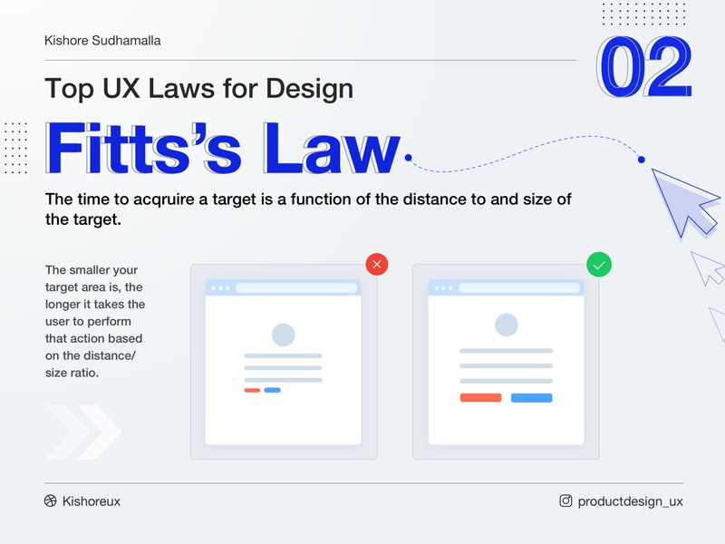 ⚡️Fitts's Law - Top UX Laws for Design - 02 ⚡️ uxlaws designtips productdesign uxdesign ux