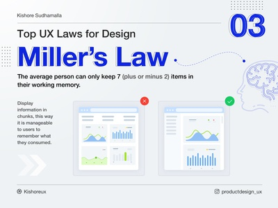⚡️Miller's Law - Top UX Laws for Design - 03 ⚡️ millerslaw uxlaws productdesign learnux uxdesign ux