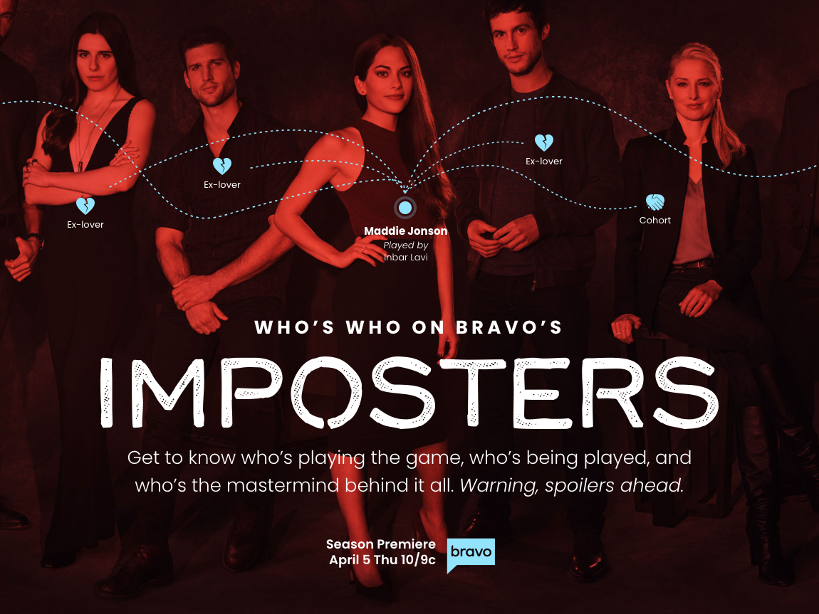 Who s who on bravo s imposters   entertainment weekly