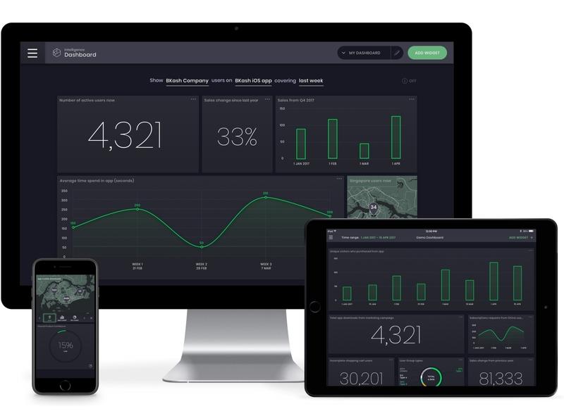 Intelligence Dashboards Product Suite apps dashboard app piechart bargraph charts dashboard ui native data design user interface design dark theme data vis